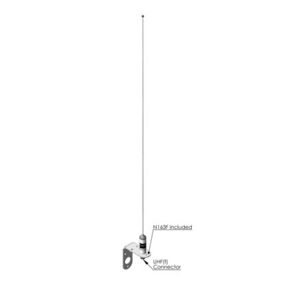 vhf-dab-fm-antenna