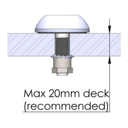 gps-antenna-2